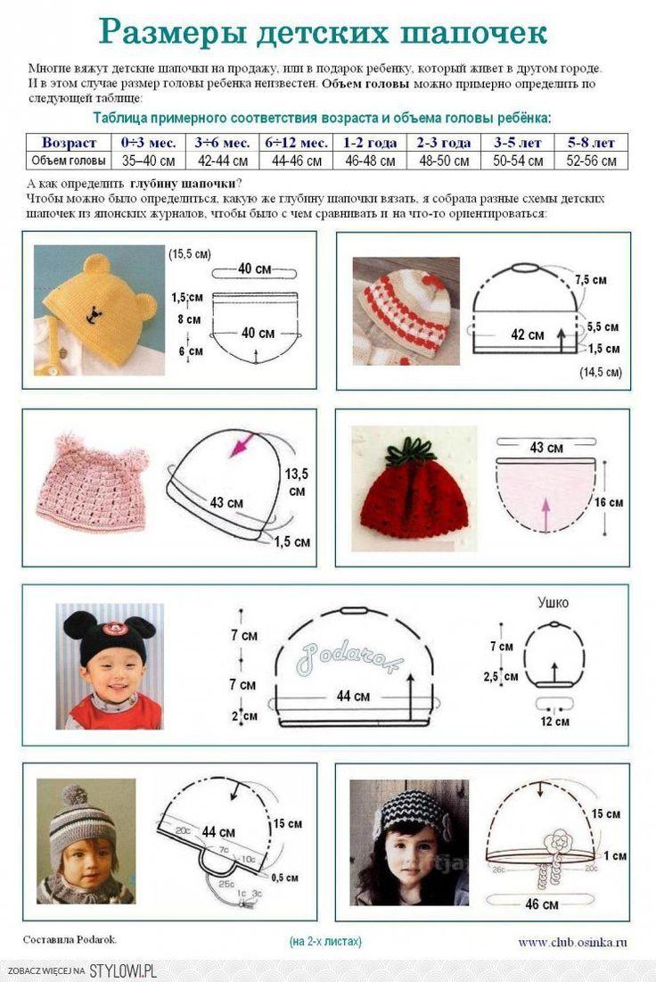 szydełko, druty - rozmiary czapek