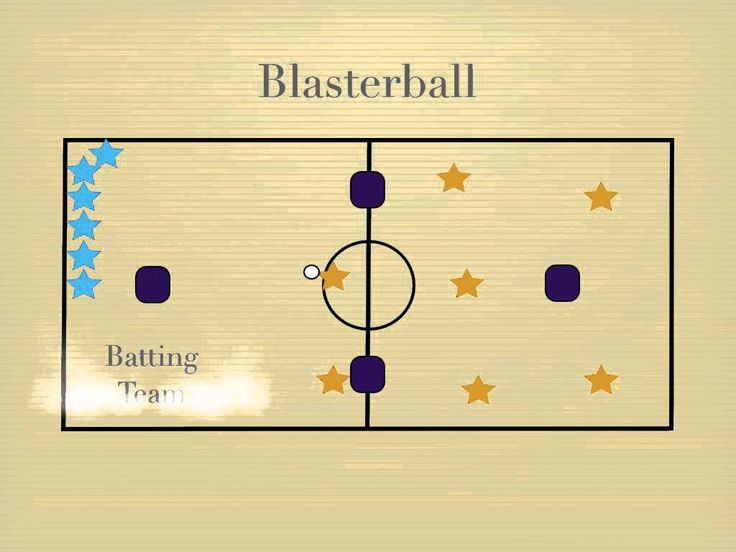 Physical Education Games - Blasterball