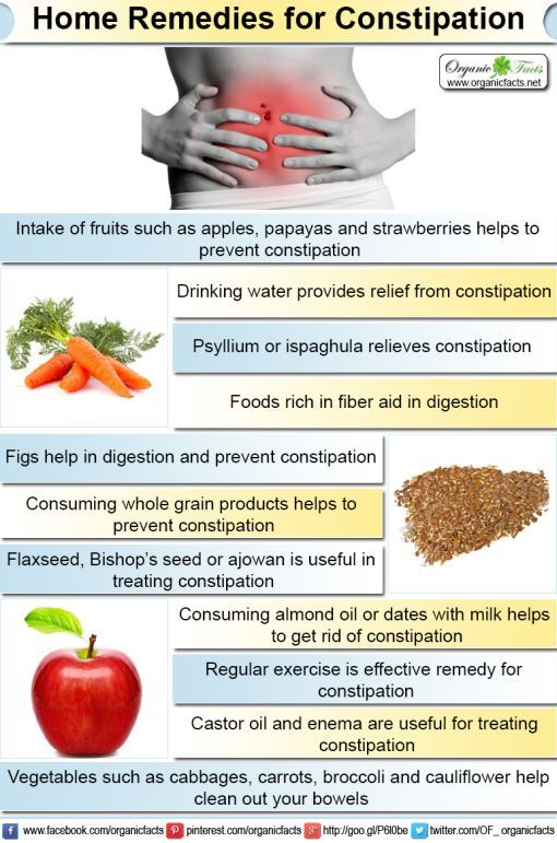 Home remedies for constipation include intake of water, fiber rich fruits and vegetables, whole grain products, figs, castor oil, flax seed, regular exercise and natural laxatives