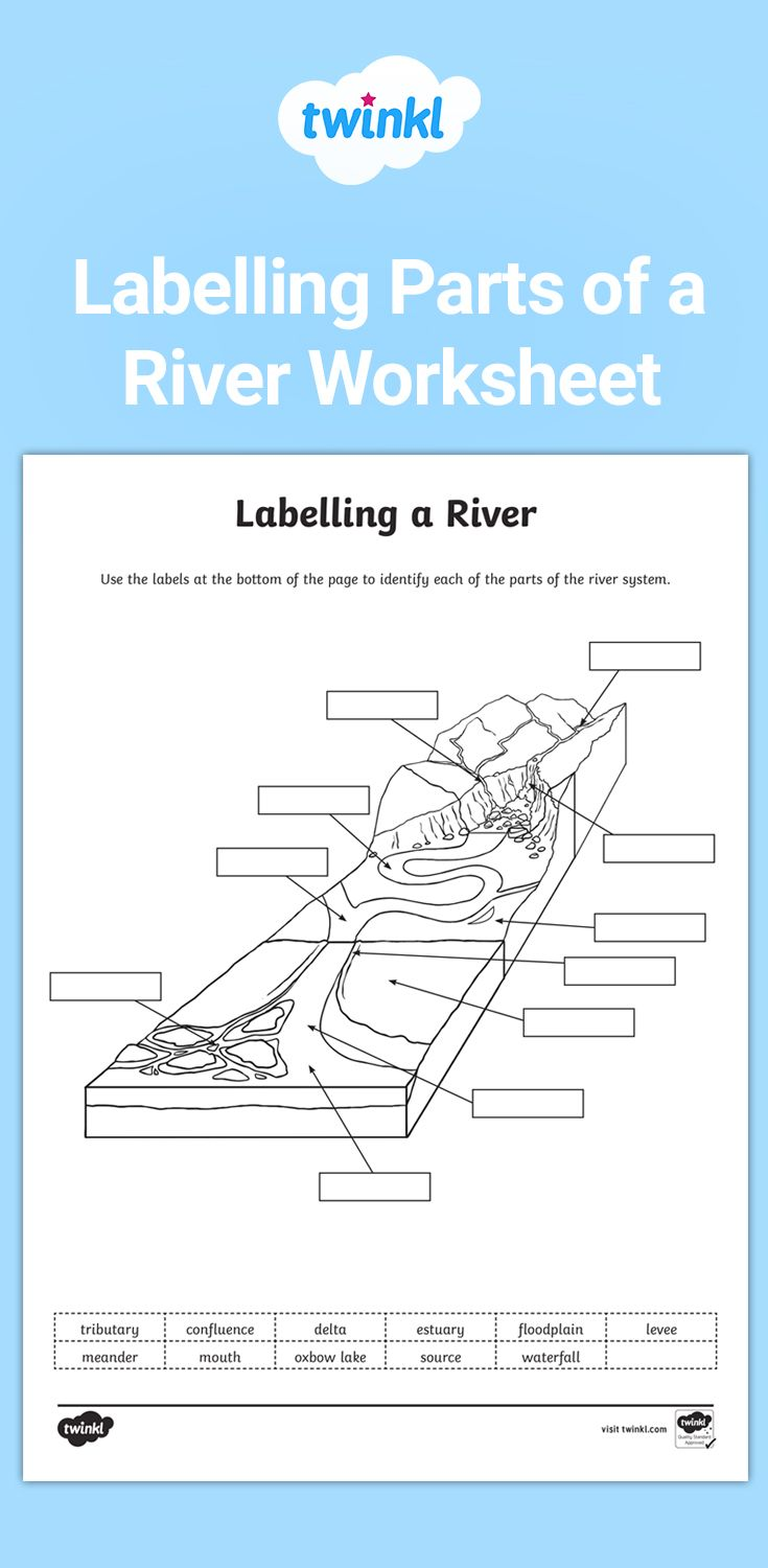 Parts Of A River Labelling Sheet  This Practical Resource
