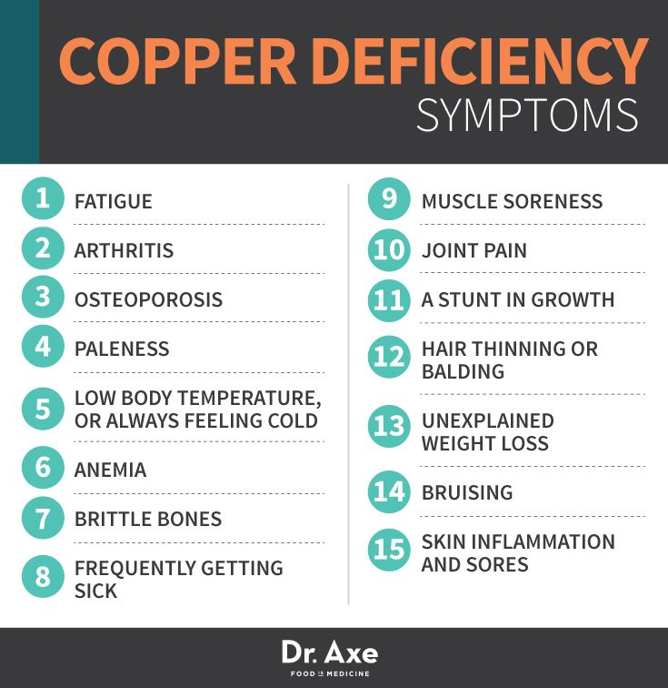 copper deficiency symptoms List