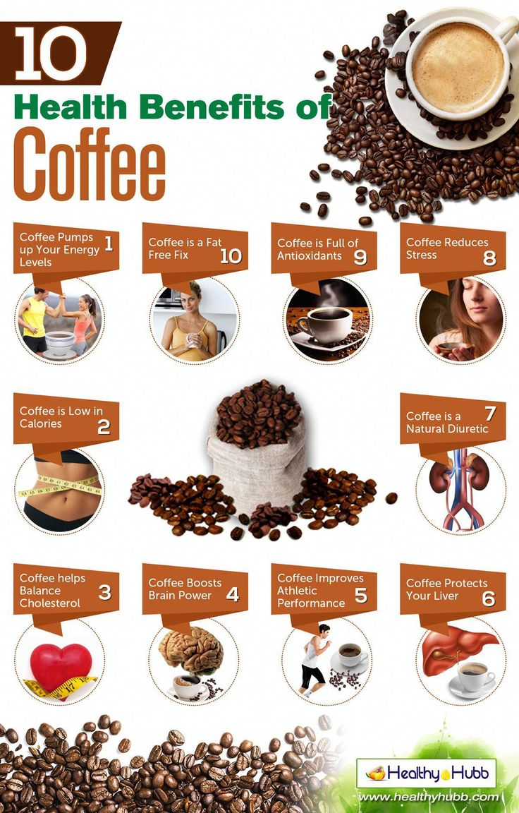 Clean Eating Diet with Whole Foods Coffee health