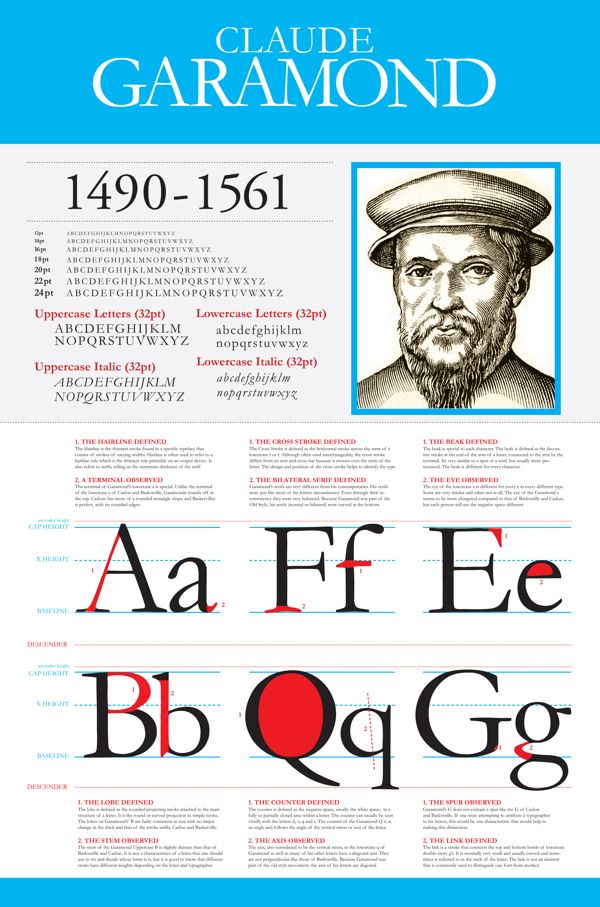 Typography Posters by Derek Walker, via Behance, Claude Garamond