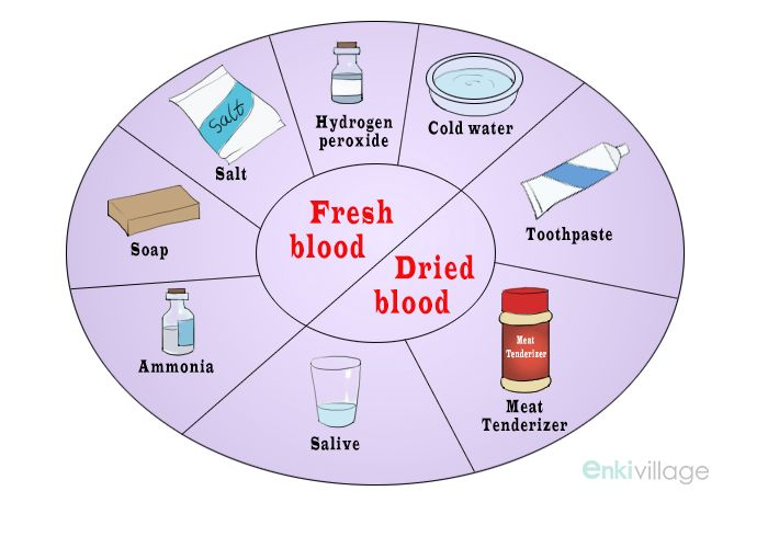 how to get out dried blood