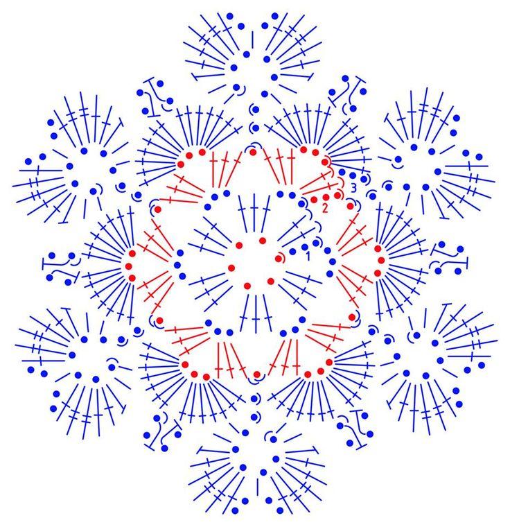 Gwiazdkowy kalendarz adwentowy...16a schemat śnieżynki...