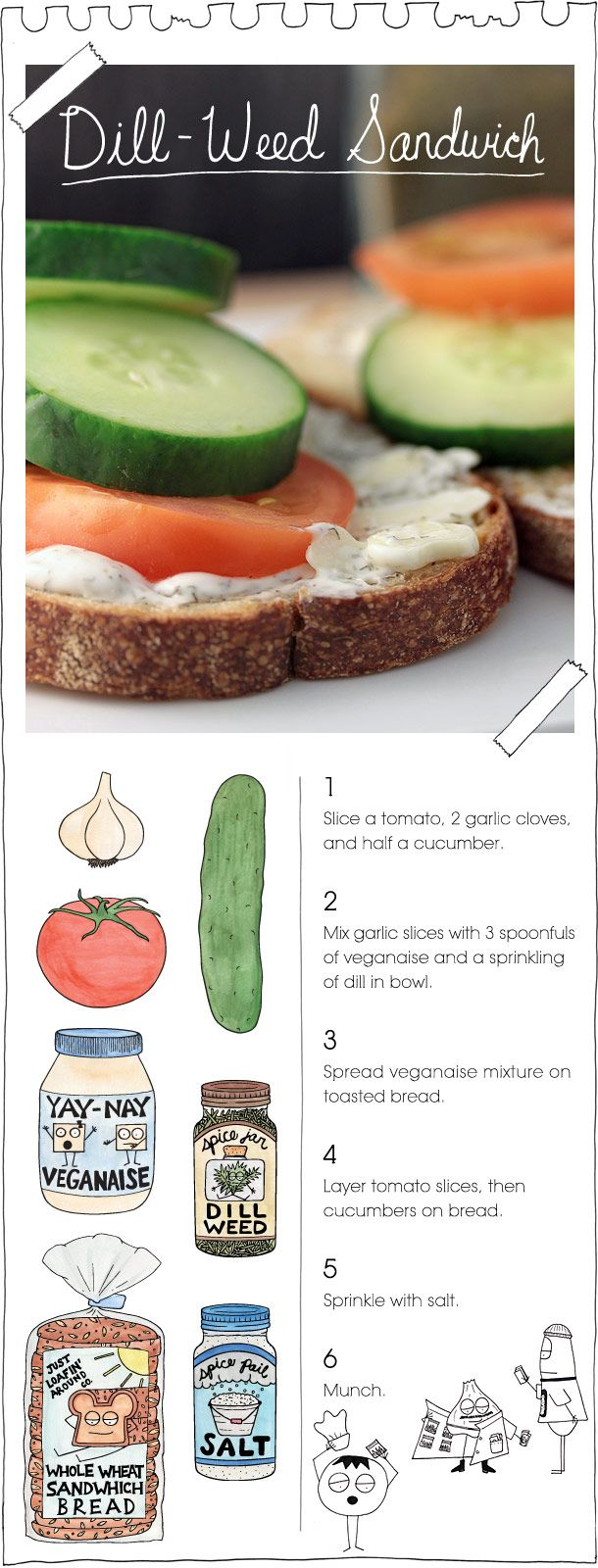 A dill-weed dealing garlic head hahahaha  I love this blog & this sandwich.  Next time I'm going to use less garlic though bc a whole clove was a little intense for me.