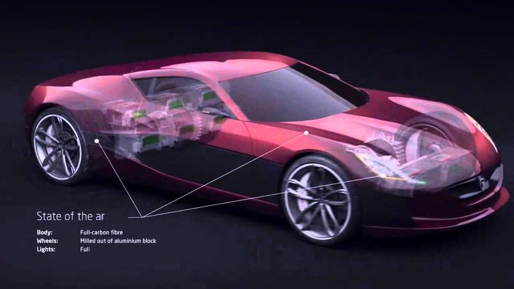 Rimac Concept One Technology - YouTube