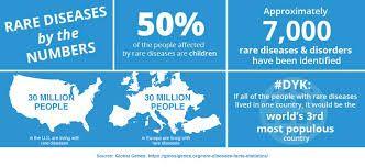 gaucher disease facts