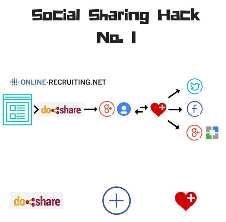 Social Sharing Hack_1-Doshare-FPlusme-post