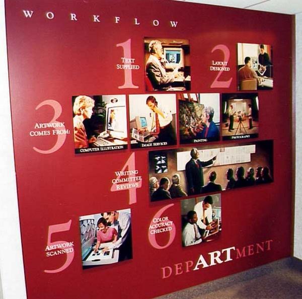 Art Department at Wallkill New York