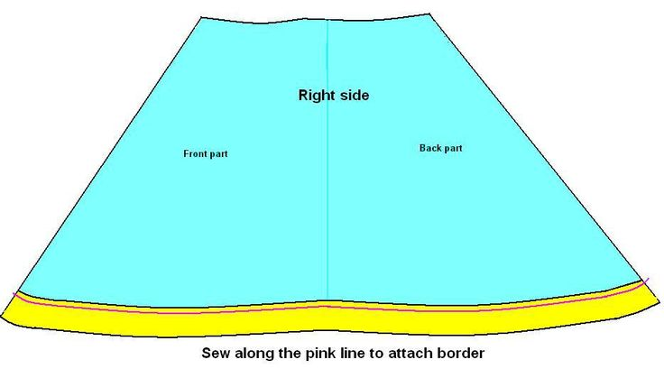 If you want to attach border, seam allowance should be 1cm & sew by facing wrong side of the Lehenga and right side of border, then fold the border towards right side of Lehenga and fold 1cm inside the border then sew along the pink line shown in above pictures.