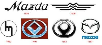 Mazda logo changes throughout the years!