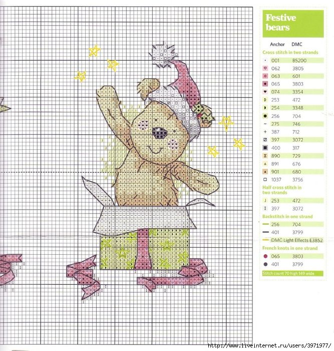 Cross Stitch World: Festive Bears