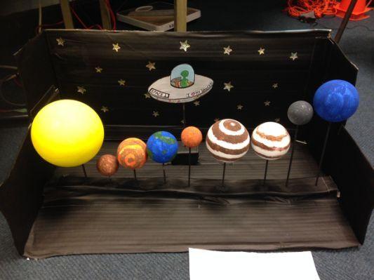 Best 25+ Solar system model ideas on Pinterest   Solar ...