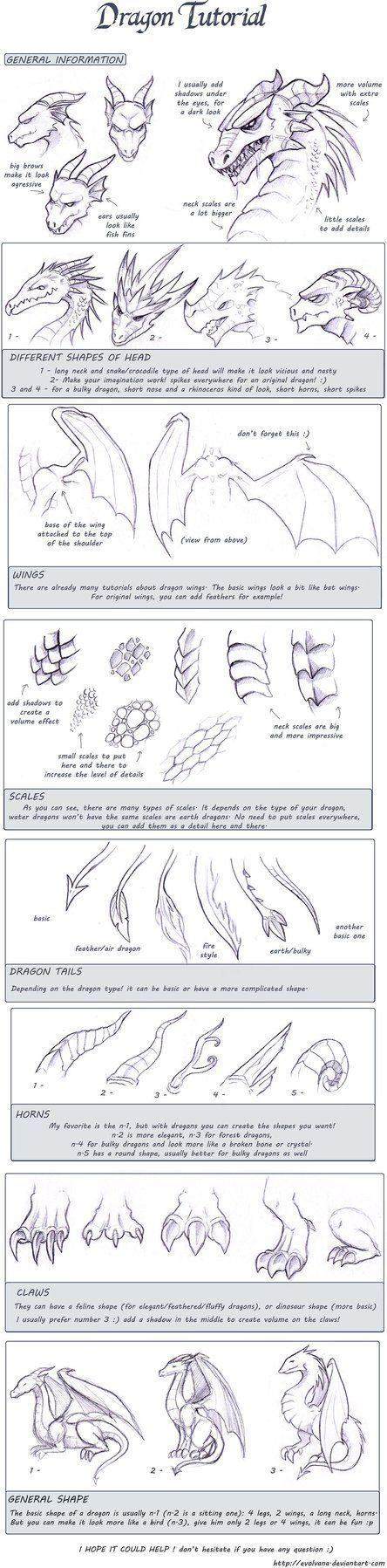 Dragon tutorial. Now you can draw Smaug.