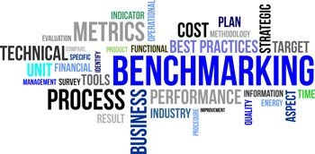 Benchmarking is a bit like goal setting because it provides standards against which actual results can be measured.