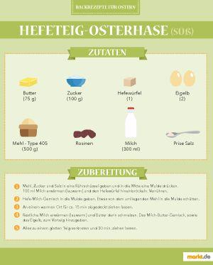 Osterhasen aus Hefeteig (Rezept)  Hefe-Osterhasen machen sich besonders schön auf dem Frühstückstisch #hefeteig #osterhase #backen #diy #osterdeko #ostertischdeko