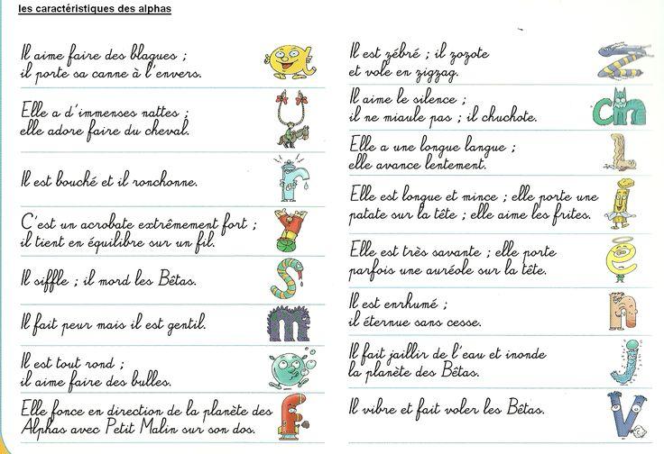 Lecture - Les Alphas 1