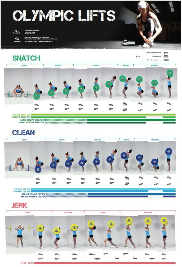 Diane Fu and #PushPress release a free Olympic Lifts Poster