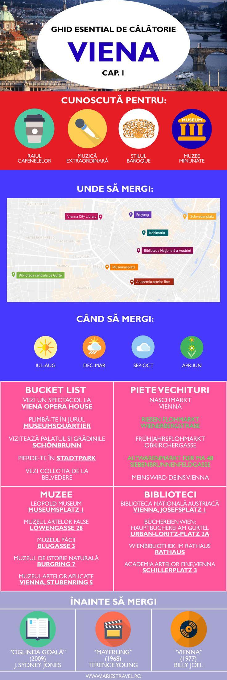 Vizita intr-un oras european poate fi coplesitoare, daca nu ai un set de locuri de vizitat. Acest infografic te ajuta sacalatoresti cu stil si sa te bucuri de fiecare moment al calatoriei tale!