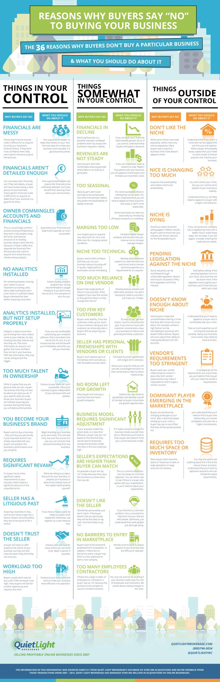 7 Reasons Why Your Business Will Never Be Acquired (and What You Can Do About It) -- Infographic
