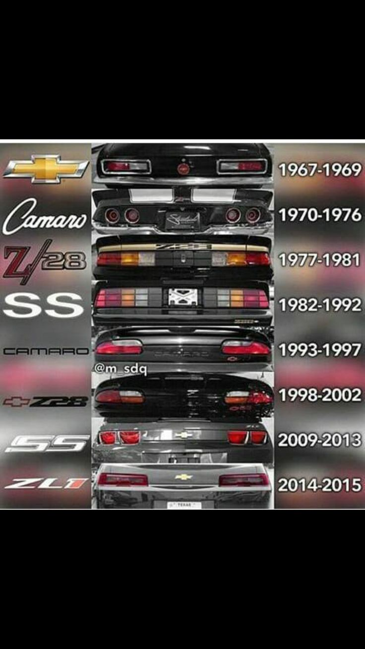 Camaro rears through the generations