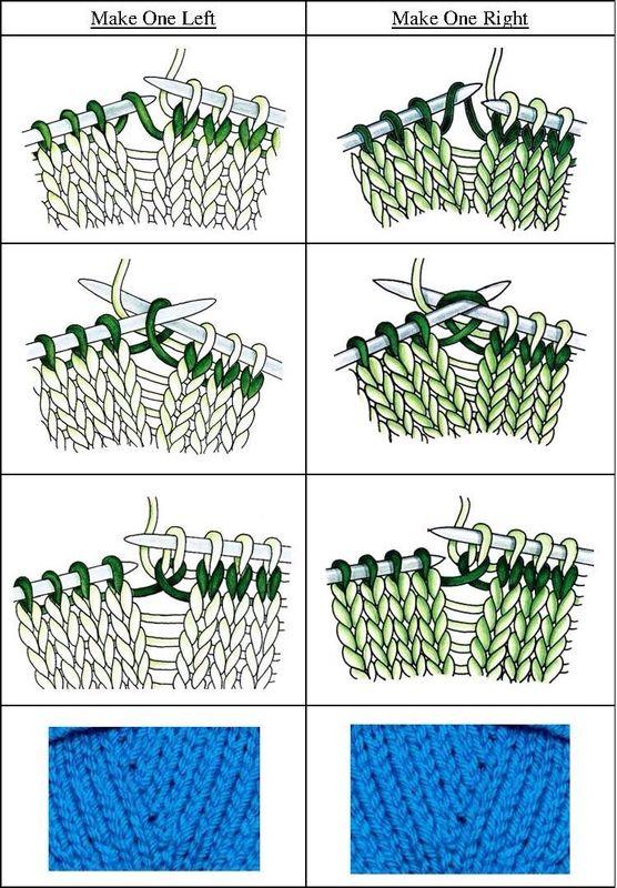 Reglas mnemotécnicas para tejedores: M1R y M1L.