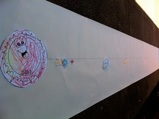 How Far Are the Planets From the Sun (page 4) - Pics about ...