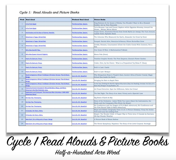 Half-a-Hundred Acre Wood: Cycle 1 Reading Plan for Lit Lovers