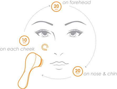 How To Use Clarisonic-Step-By-Step, Tips, Tricks & Advice-Clarisonic