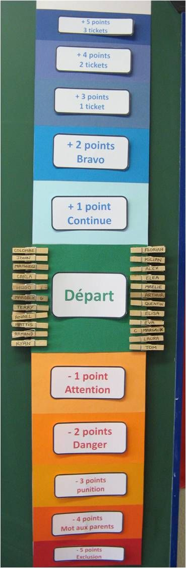 Tableau de comportement - behavior chart in French