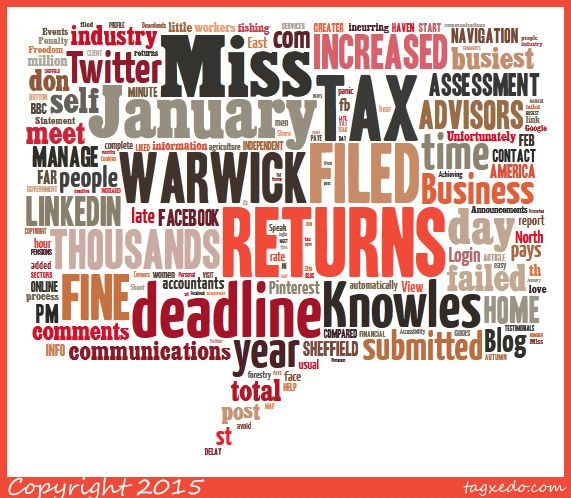 890,000 missed the self assessment tax return deadline, were you one of them? Find out more on the Blog