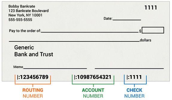 best online bank account in india