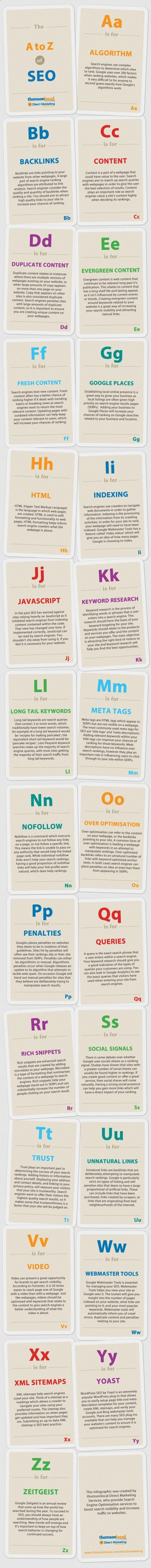 The A to Z of SEO #infografia #infographic #seo. www.conectarnos.com/ learn more here:  http://jvz9.com/c/459377/216079
