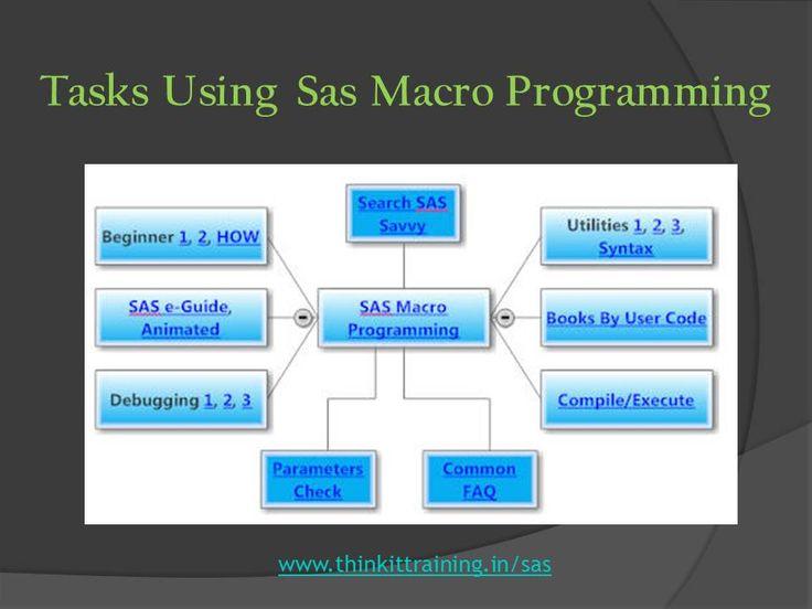 #sas It defines the sas macro programming process