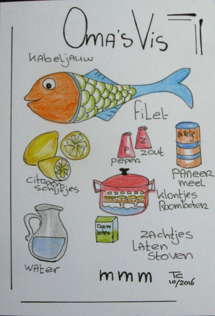 Food illustratie recept van mijn moeder gemaakt door Tonny Cooyman
