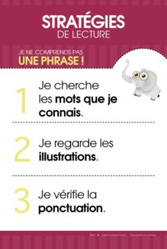 strategie lecture-phrase