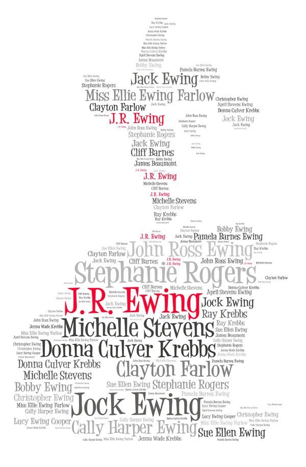Dallas character names as jr ewing jr ewing 39 s profile created using names of dallas characters - Dallas tv show family tree ...