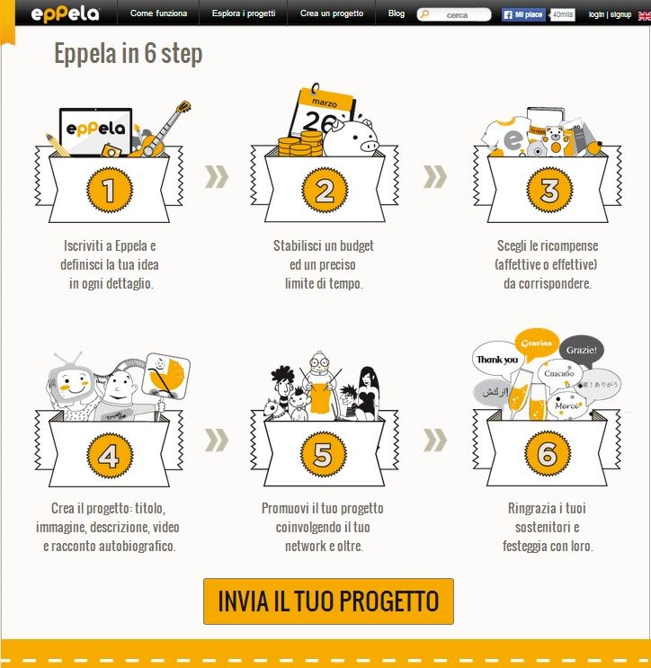 Eppela, il Crowdfunding system all'italiana!