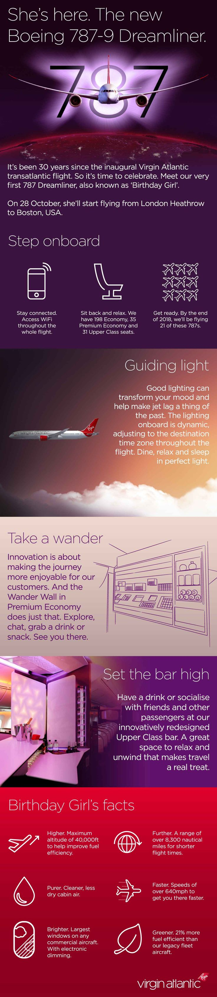 Virgin Atlantic's 787-9 Dreamliner, nicknamed The Birthday Girl #infographic #787 #dreamliner