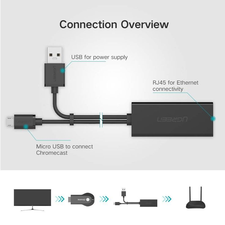 ipod usb wiring diagram best 25+ ethernet wiring ideas on pinterest | ethernet ... chromecast wiring diagram