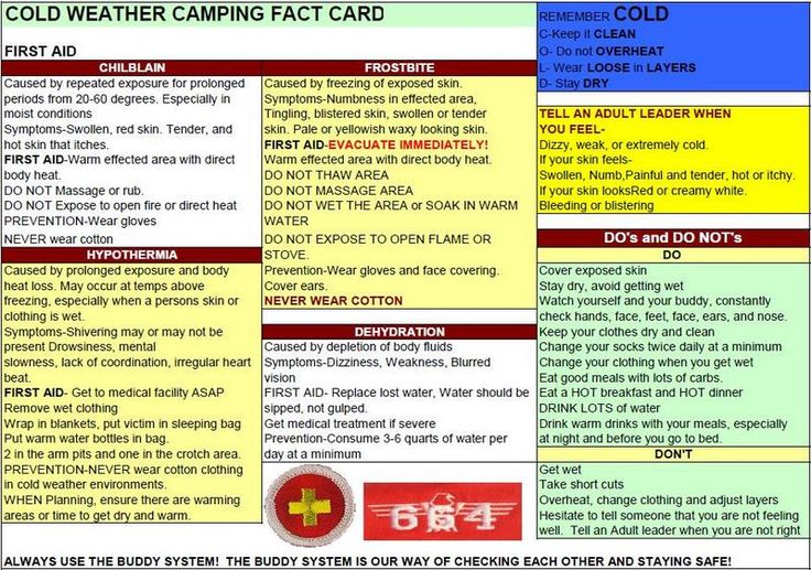 Cold Camping Tips from the Boy Scouts - Boy Scouts from Troop 664 have put together a collection of cold camping tips in the form of a flip card. Side 1 covers 1st aid and Do's and Don'ts. Side 2 covers Cooking, Campcraft, LNT and a windchill chart.