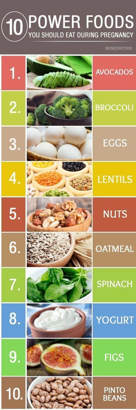 Top Ten Foods You Should Eat When Pregnant