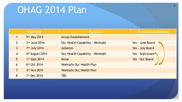 occupational-health-advisory-group-update-9-638.jpg (638×359)