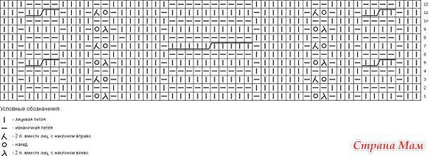 Весна началась, примеряем обновки. Берет и снуд связан спицами №3,5 из пряжи Vita brilliant 380м. в 100гр. в две нити.  Схема берета Схема снуда