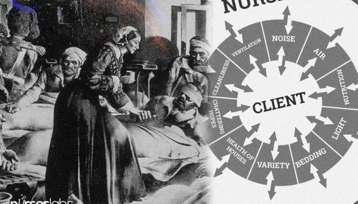 Florence Nightingale's Environmental Theory