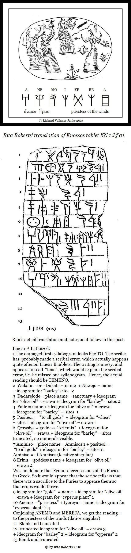 Linear B tablet KN 1 J f 01 priestess of the winds