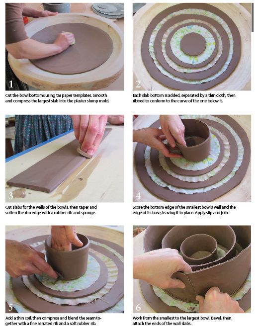 making nesting bowls from slabs.. you could just make the bottoms as plates or shallow bowls as well.. Nice idea to get multiple pieces from the mold at the same time.