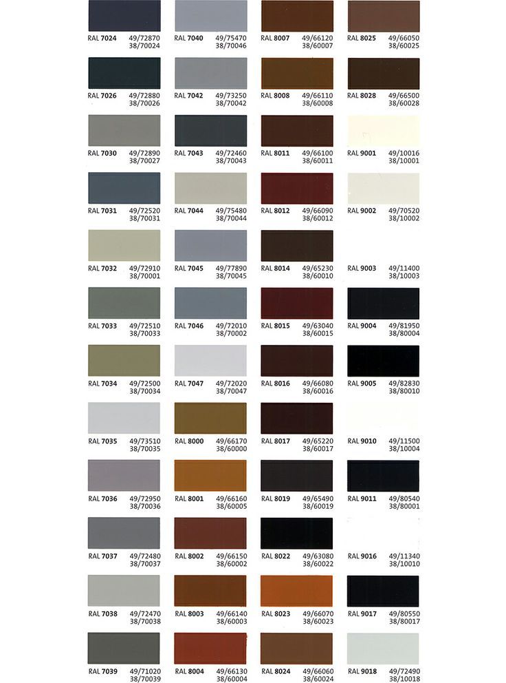 RAL Color Chart Services - Richmond, VA - Pro Powder and Paint Inc.