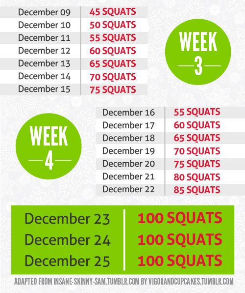 "the-shrink: ""vigorandcupcakes: "" Christmas Booty 2012 - ARE YOU IN? Start today and do as many as you can, even if you can't hit the entire set! (Sorry, last one was not sized correctly). "" Thanks for..."